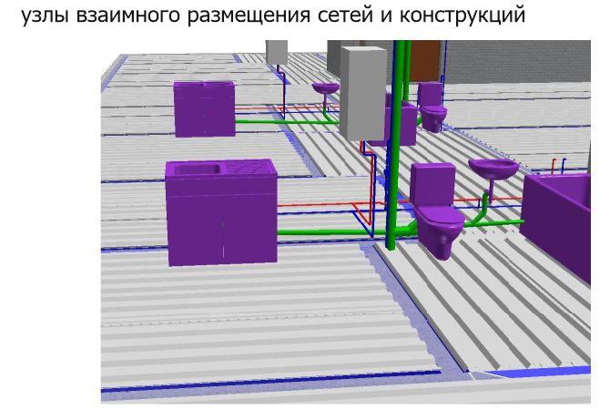 Узлы взаимного размещения сетей и конструкций